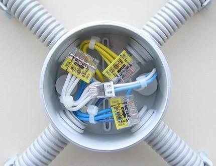 Connexion à l'intérieur du boîtier de distribution
