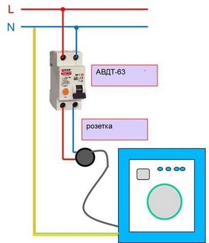 System response diagram