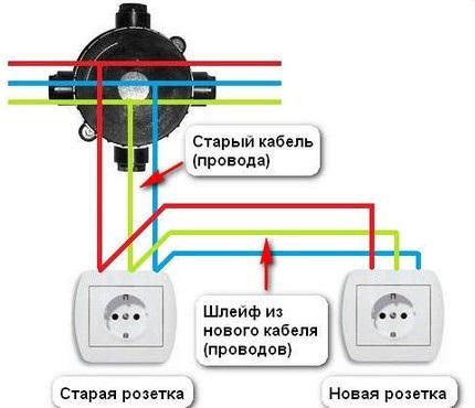 Circuit de bouclage