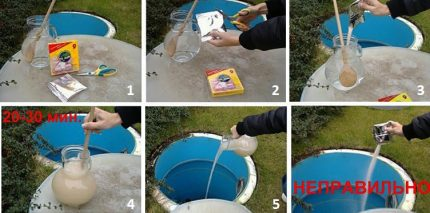 Stages of preparation for the treatment of effluents