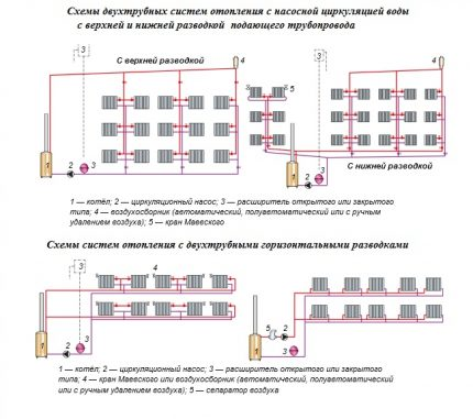 Schemes of systems with upper and lower wiring