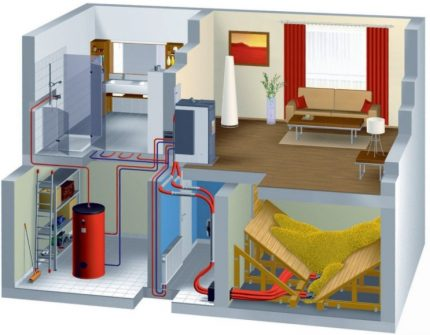 The heat carrier of water heating systems
