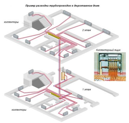 Collector system for water heating of a two-story house