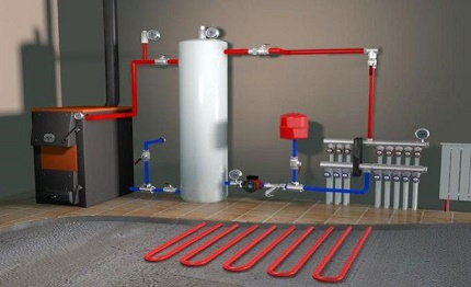Scheme of forced water heating system