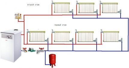 Two pipe heating system