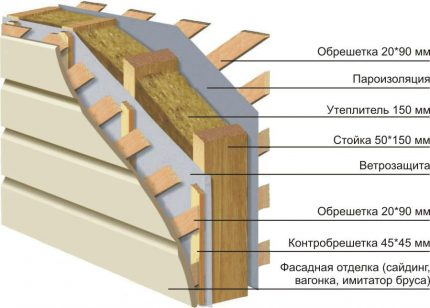 Wall structure