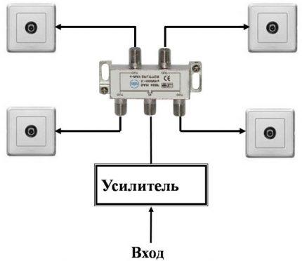 Circuit amplificateur
