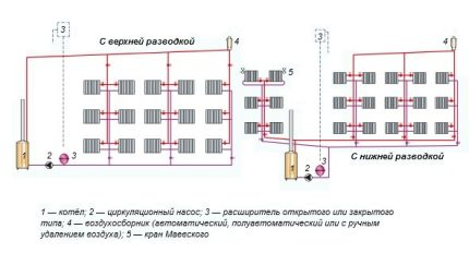 Schemes of vertical two-pipe heating systems