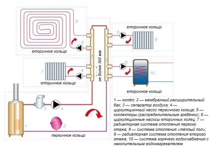 Scheme of collector assembly of water heating