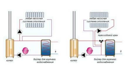 Water heating scheme for a small house