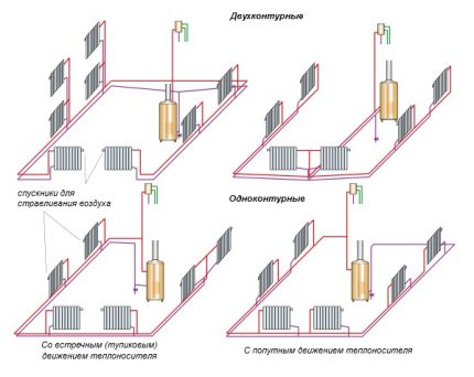 Schemes of two-pipe water heating of cottages