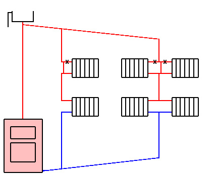 Single pipe vertical layout