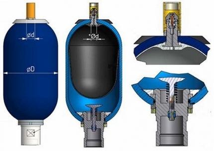 Accumulateur - dispositif de compensation