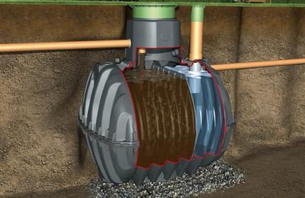 Sewer storage