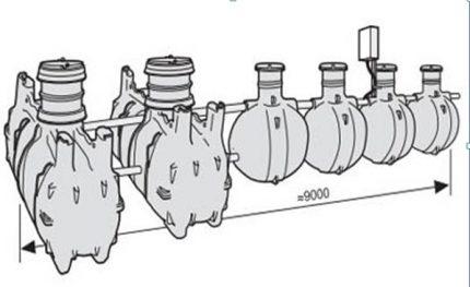 Modification of bio-treatment station