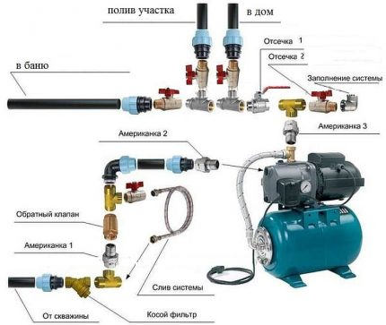 Surface pump connection diagram