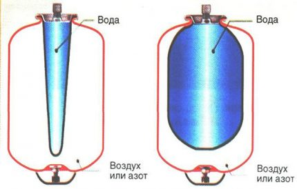 Tank device