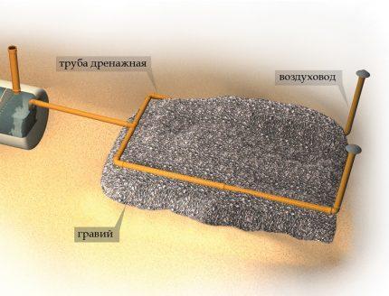 Filtrēšanas lauka ierīce molu septiskajai tvertnei