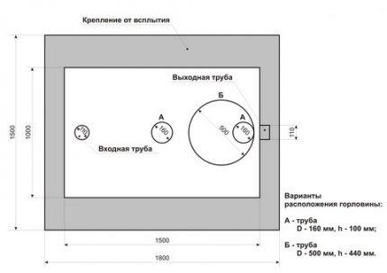 Horizontālās septiskās tvertnes Mole shēma