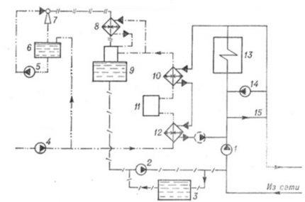 Steam scheme for open networks