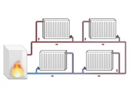 Single pipe steam heating