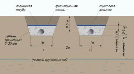 Filtration field for septic tank Flotenk