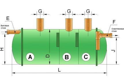 Scheme of the septic tank Flotenk