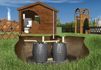 How to choose an inexpensive septic tank for a country house