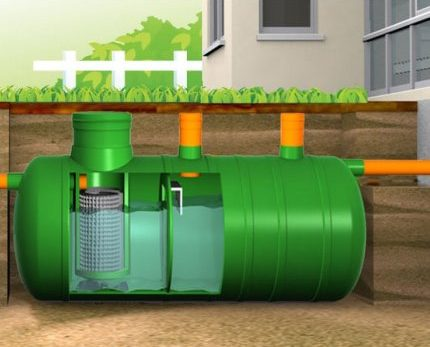 Multi-chamber or single-chamber septic tank choose for home