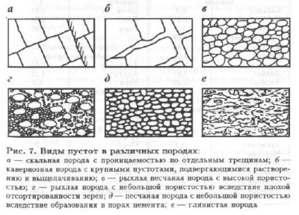 Dependence of water mobility on porosity and fracture of soils