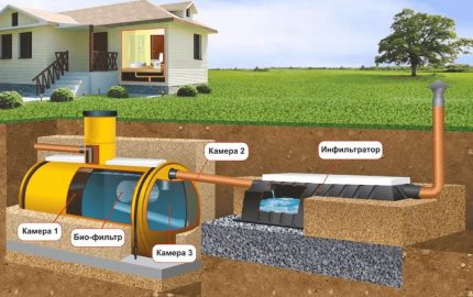 Septic tank with soil treatment system