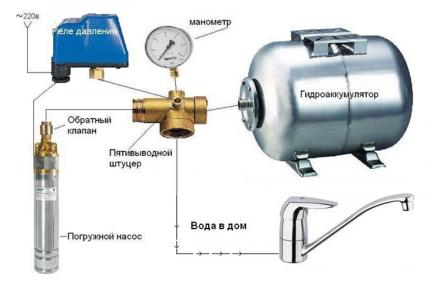 Pump automation