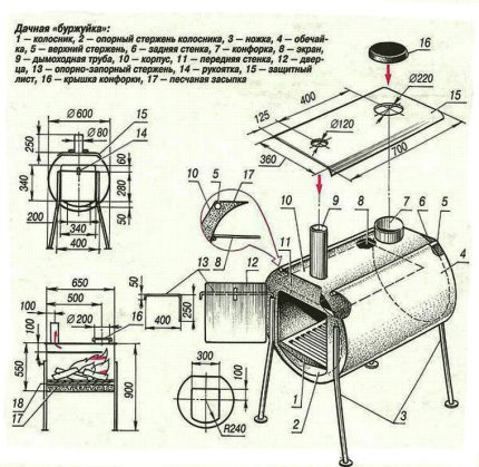 Scheme of a potbelly stove from a barrel