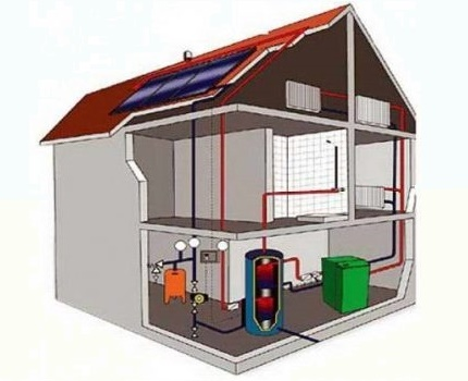 Indoor heating circuit at home