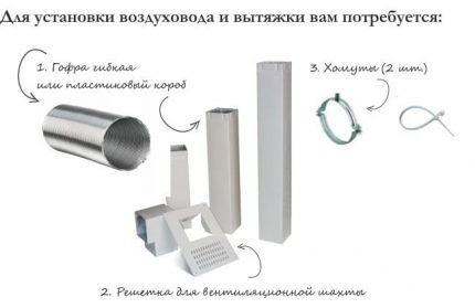 Accessoires pour l'installation de gaines