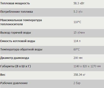Characteristics of the boiler EL-208В
