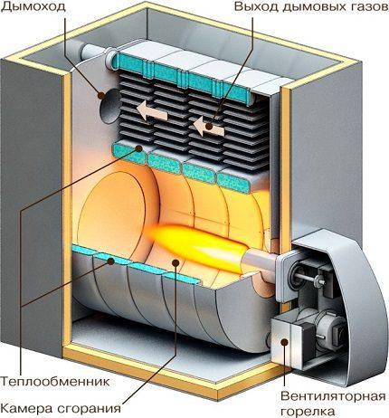 Boiler device