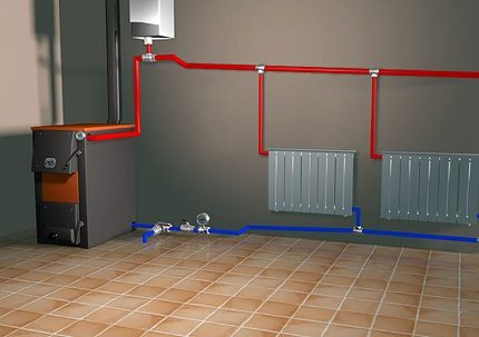 Boiler in the heating system