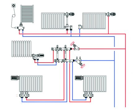 Radial wiring without pump