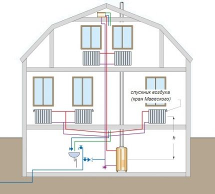 Open heating system with bottom wiring