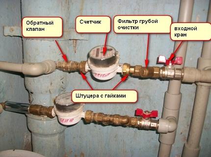 Schéma d'installation du compteur d'eau