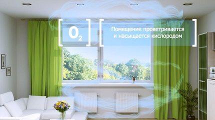 Telpu ventilācija