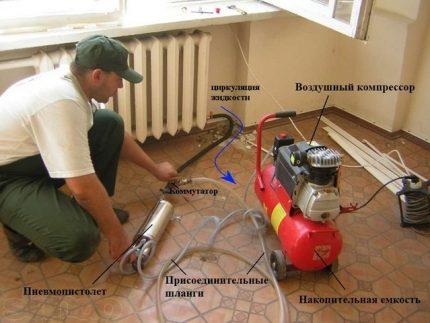 Apkures sistēmas skalošanas hidropneimatiskā metode