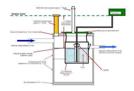 RetroFAST 0.375 Model Diagram