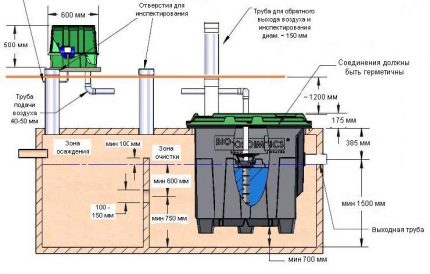 MicroFAST 0.5 Model Diagram