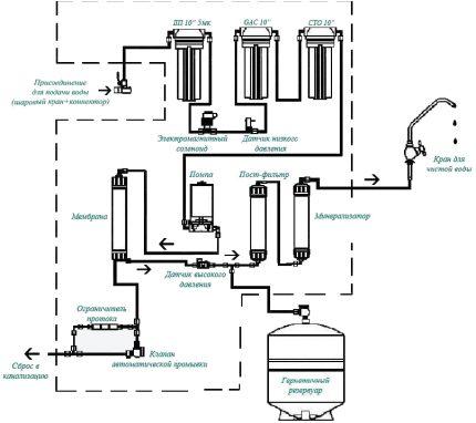 Mineralizer circuit