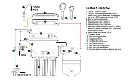 Pump circuit