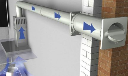 Installation of PVC pipes