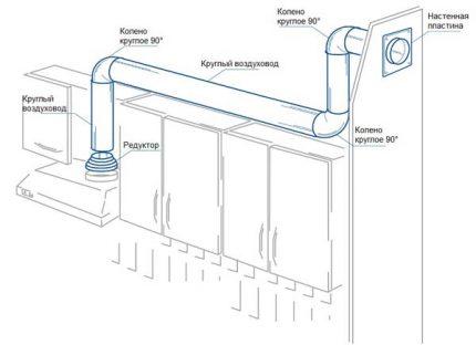 Round pipe mounting diagram