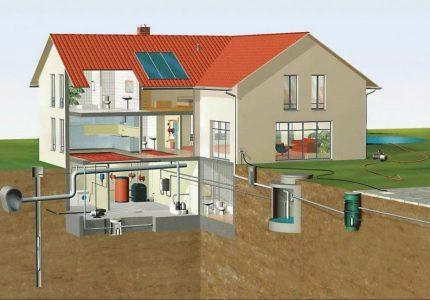 Kādam spiedienam vajadzētu strādāt autonomā ūdens apgādē